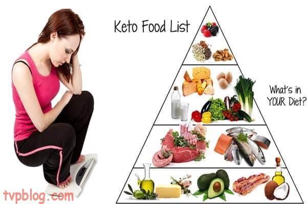 Chế độ ăn Keto giúp giảm cân hiệu quả